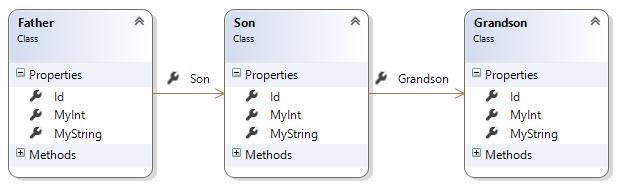 ExpressMapper-father-son-grandson